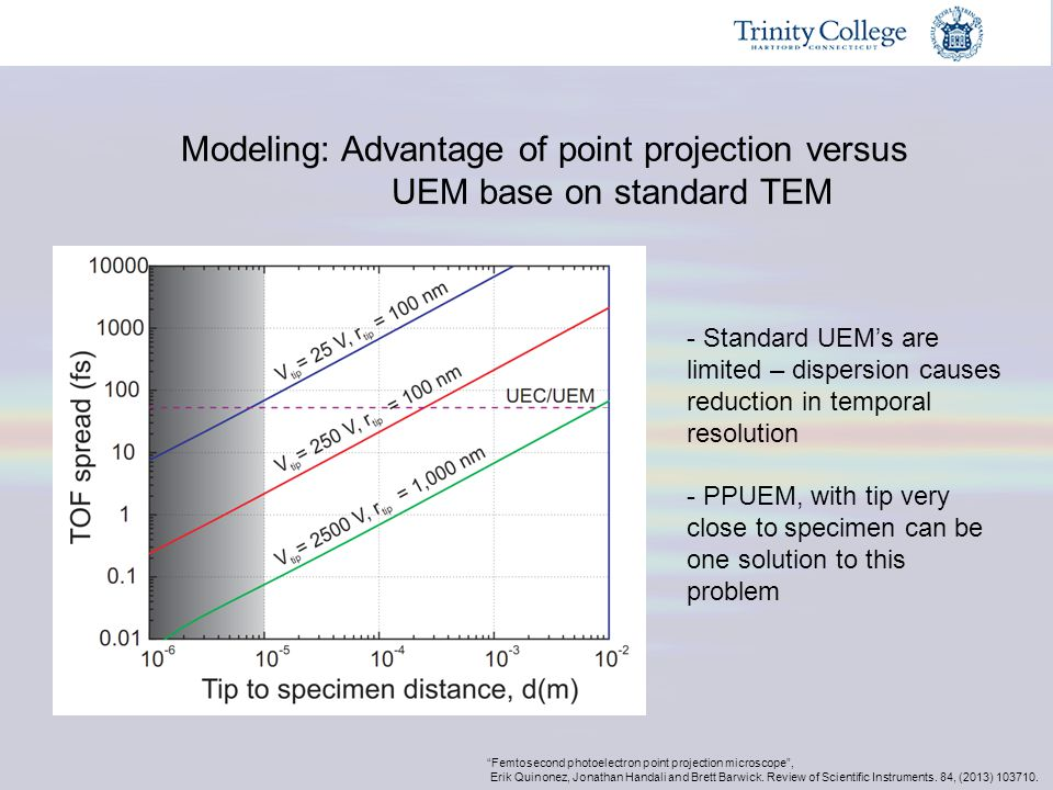 Modeling: Advantage of point projection versus