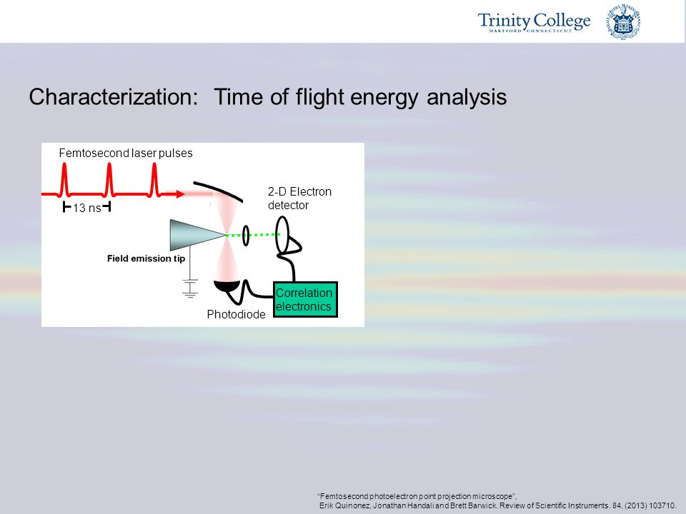 Characterization: Time of flight energy analysis