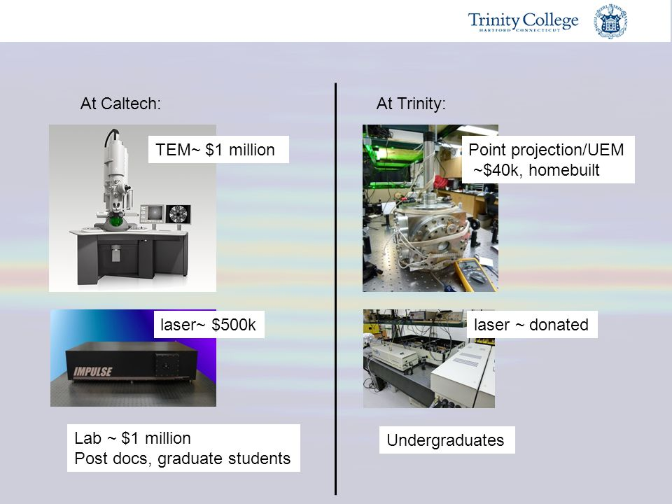 At Caltech: At Trinity: TEM~ $1 million. Point projection/UEM. ~$40k, homebuilt. laser~ $500k. laser ~ donated.