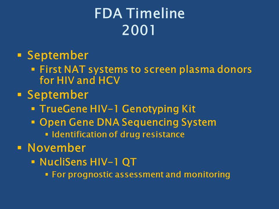 FDA Timeline 2001 September November