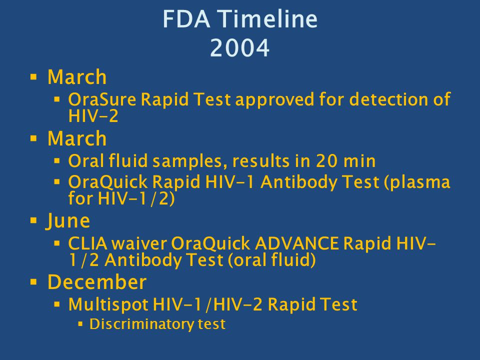 FDA Timeline 2004 March June December