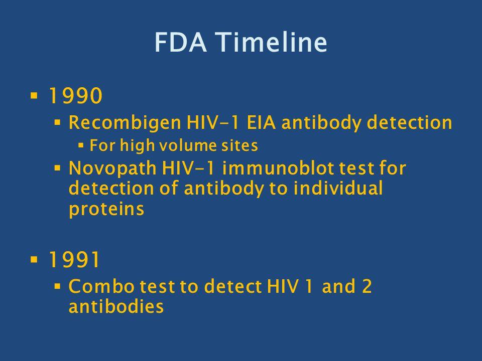 FDA Timeline 1990 1991 Recombigen HIV-1 EIA antibody detection