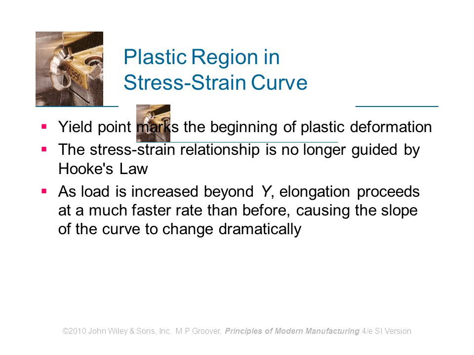 Plastic Region in Stress‑Strain Curve