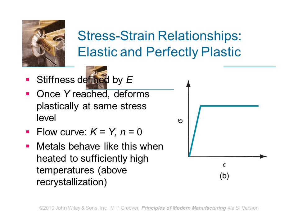 Stress-Strain Relationships: Elastic and Perfectly Plastic