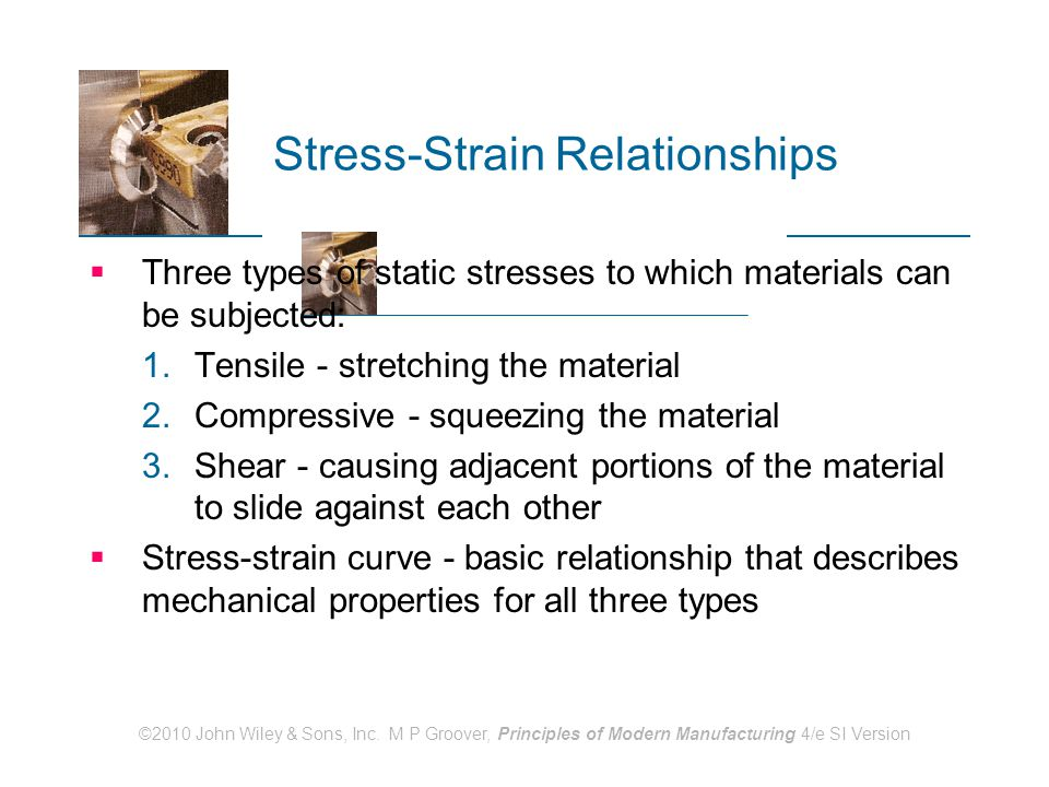 Stress‑Strain Relationships