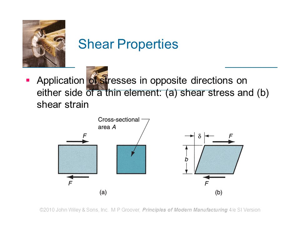 Shear Properties Application of stresses in opposite directions on either side of a thin element: (a) shear stress and (b) shear strain.