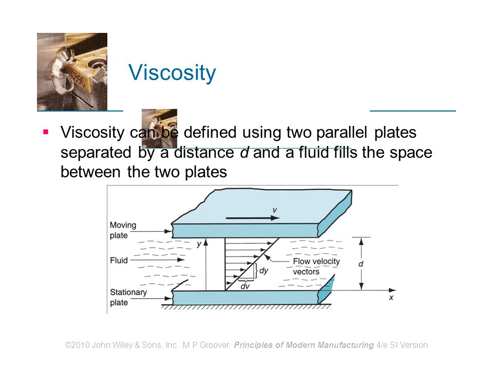 Viscosity Viscosity can be defined using two parallel plates separated by a distance d and a fluid fills the space between the two plates.