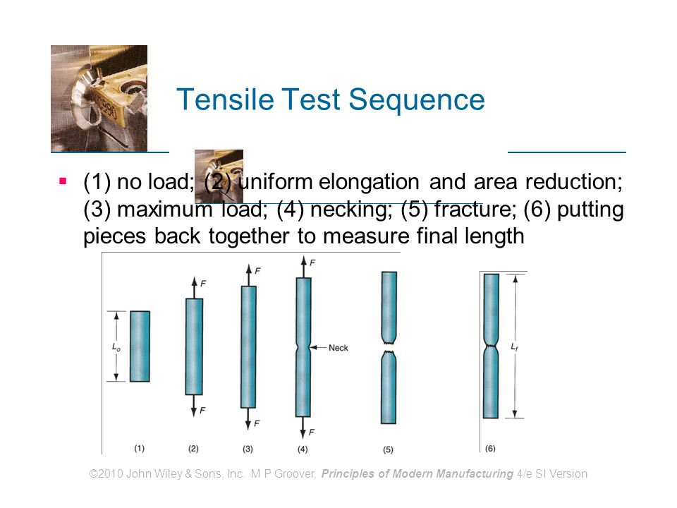 Tensile Test Sequence