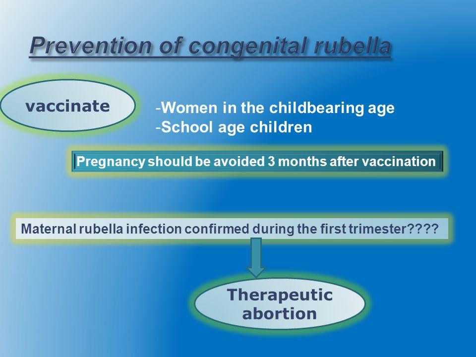Prevention of congenital rubella