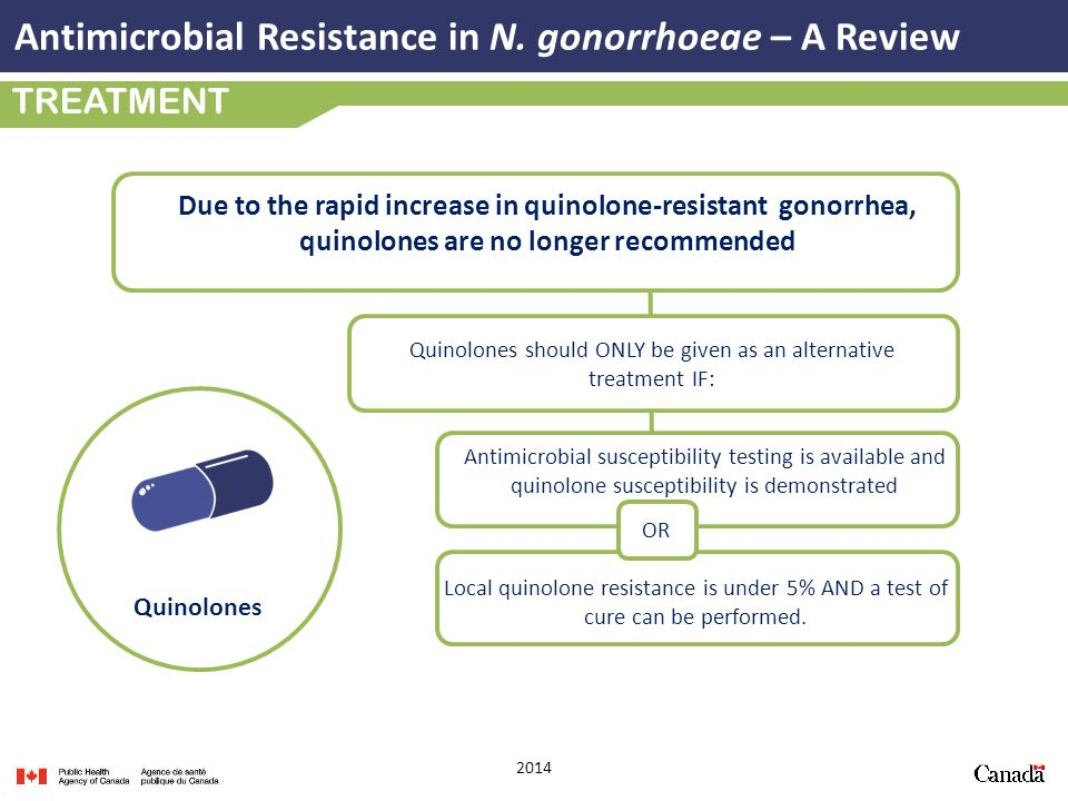 Quinolones should ONLY be given as an alternative treatment IF: