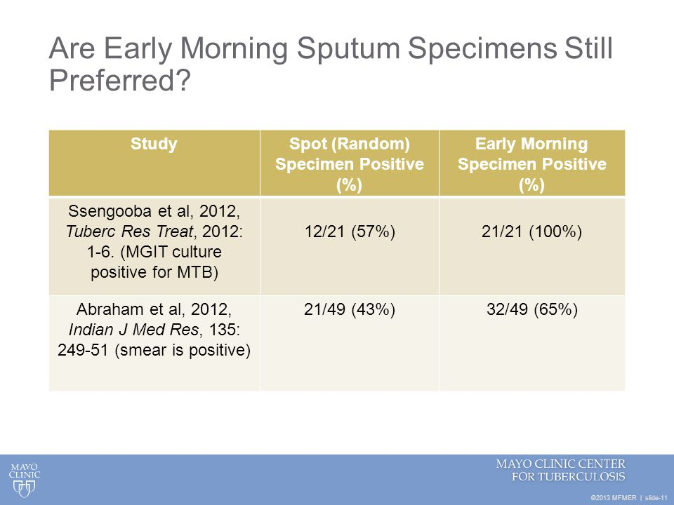 Are Early Morning Sputum Specimens Still Preferred