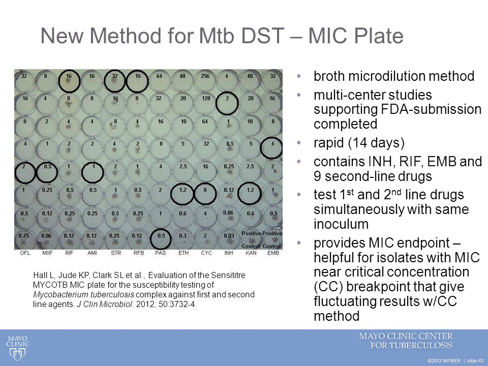 New Method for Mtb DST – MIC Plate