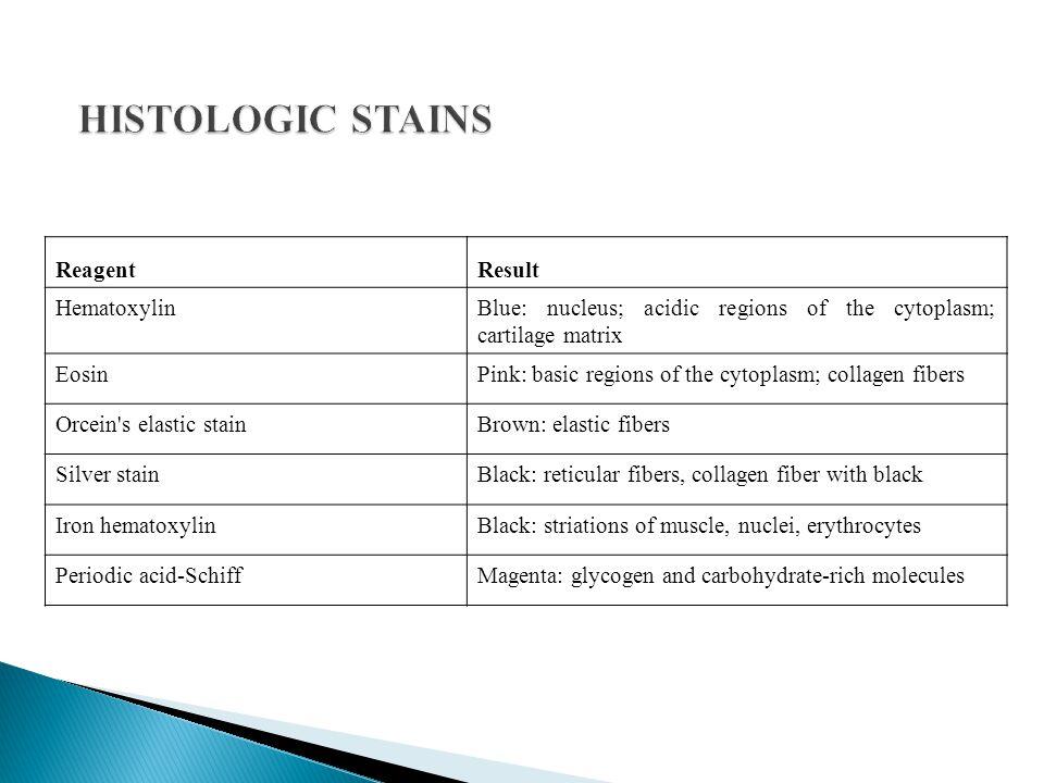 HISTOLOGIC STAINS Reagent Result Hematoxylin