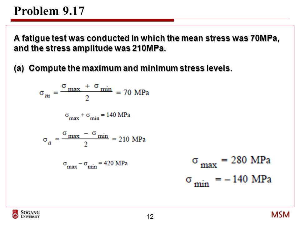 Problem 9.17 A fatigue test was conducted in which the mean stress was 70MPa, and the stress amplitude was 210MPa.