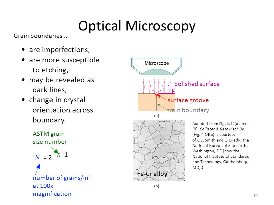 Optical Microscopy • are imperfections, • are more susceptible