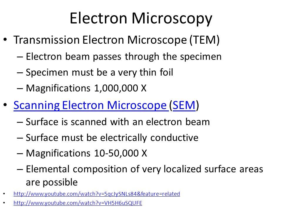 Electron Microscopy Transmission Electron Microscope (TEM)