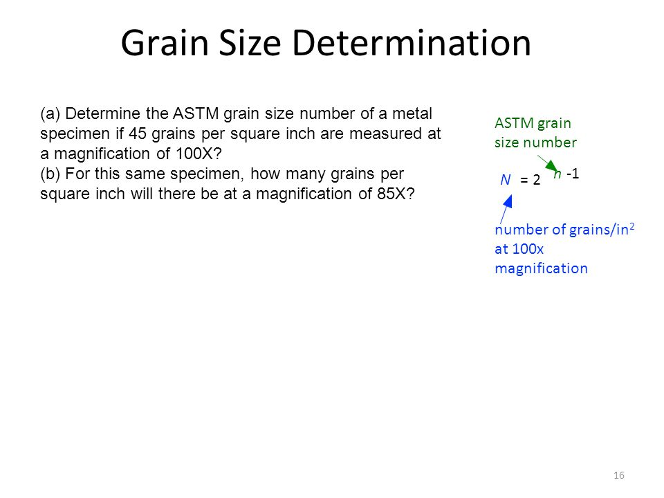 Grain Size Determination
