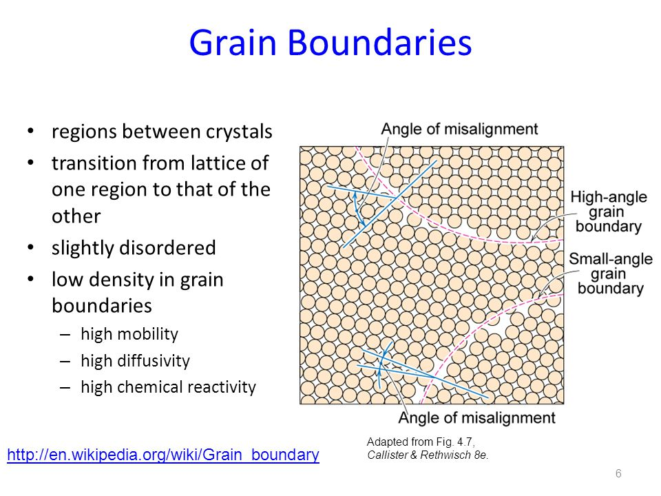 Grain Boundaries regions between crystals