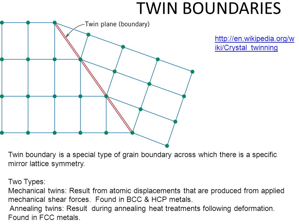 TWIN BOUNDARIES http://en.wikipedia.org/wiki/Crystal_twinning