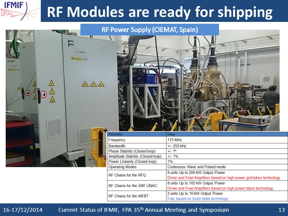 RF Modules are ready for shipping