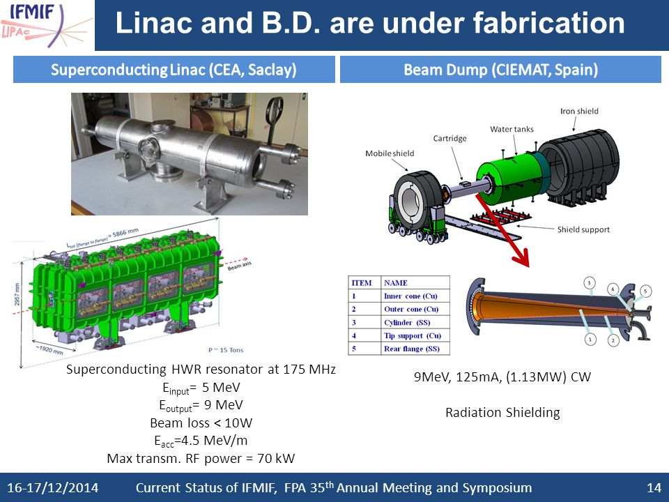 Linac and B.D. are under fabrication