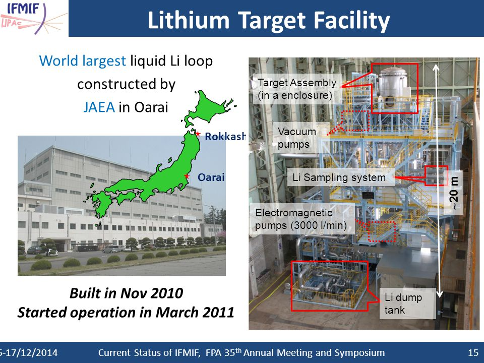 Lithium Target Facility