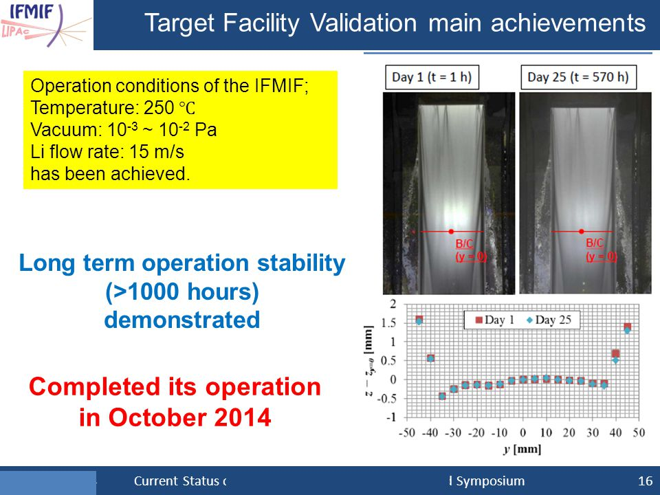Long term operation stability Completed its operation in October 2014