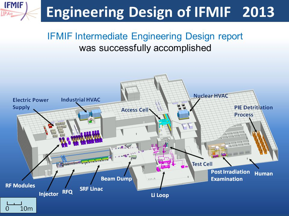 Engineering Design of IFMIF 2013