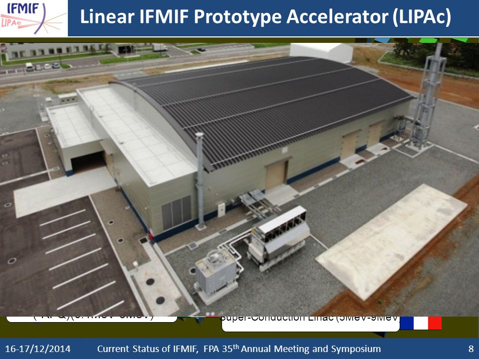 Linear IFMIF Prototype Accelerator (LIPAc)