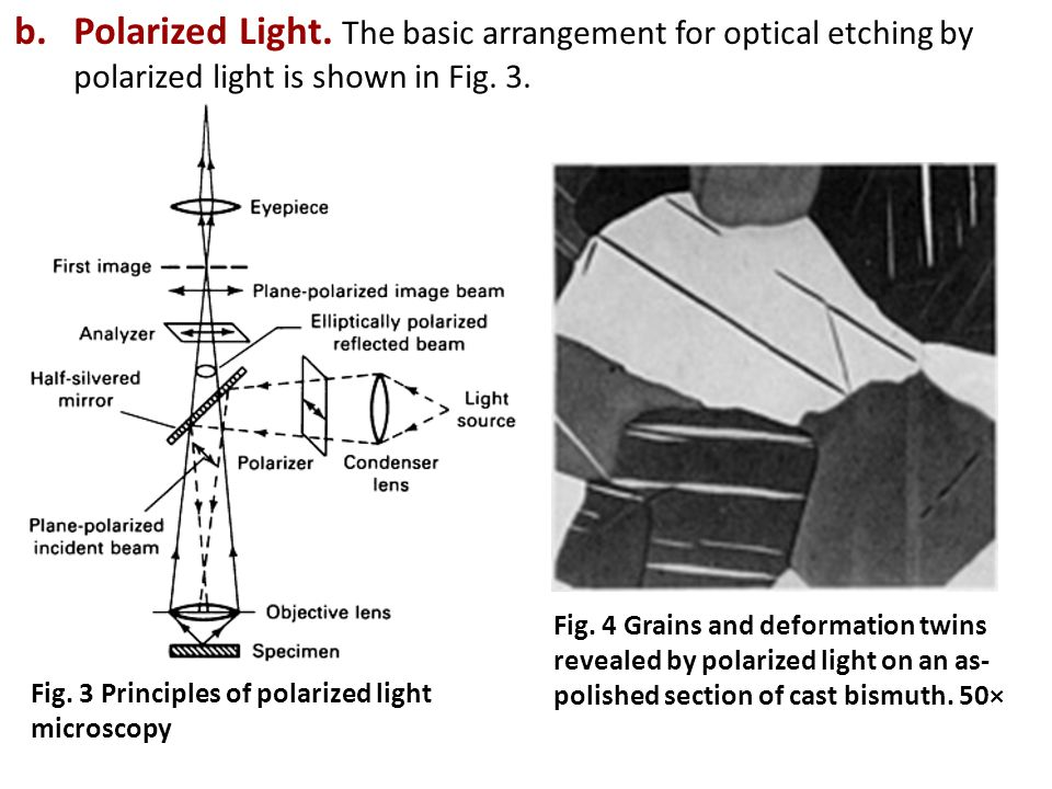 Polarized Light. The basic arrangement for optical etching by polarized light is shown in Fig. 3.