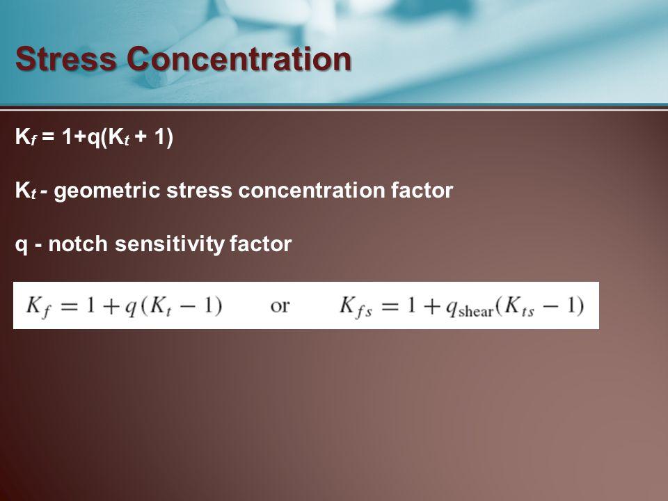 Stress Concentration Kf = 1+q(Kt + 1)