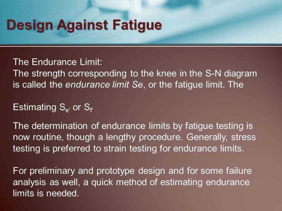 Design Against Fatigue