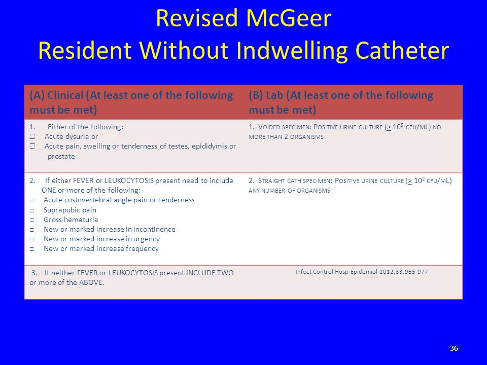 Revised McGeer Resident Without Indwelling Catheter