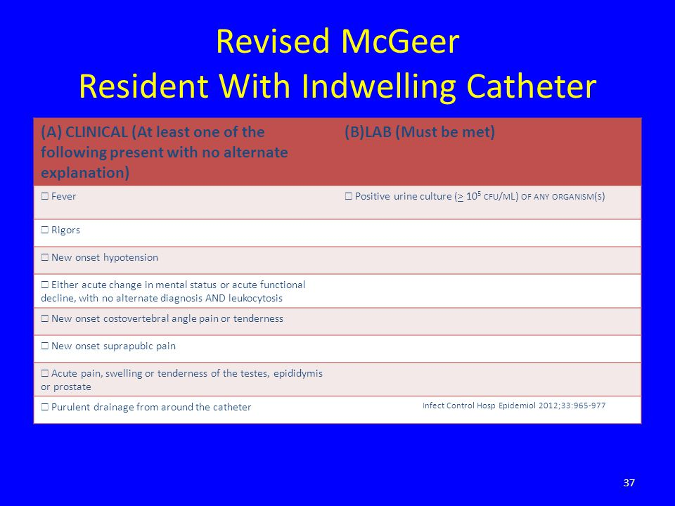 Revised McGeer Resident With Indwelling Catheter