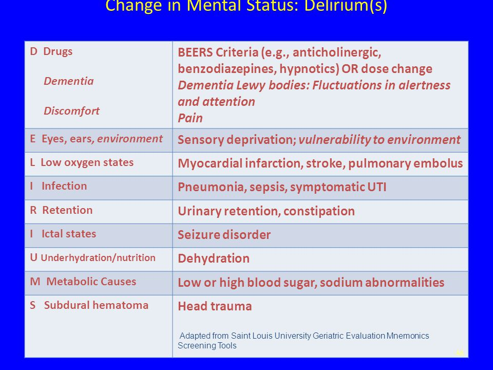 Change in Mental Status: Delirium(s)