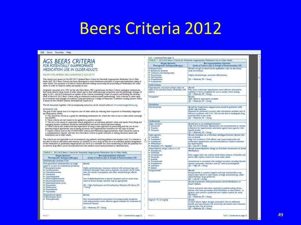 Beers Criteria 2012