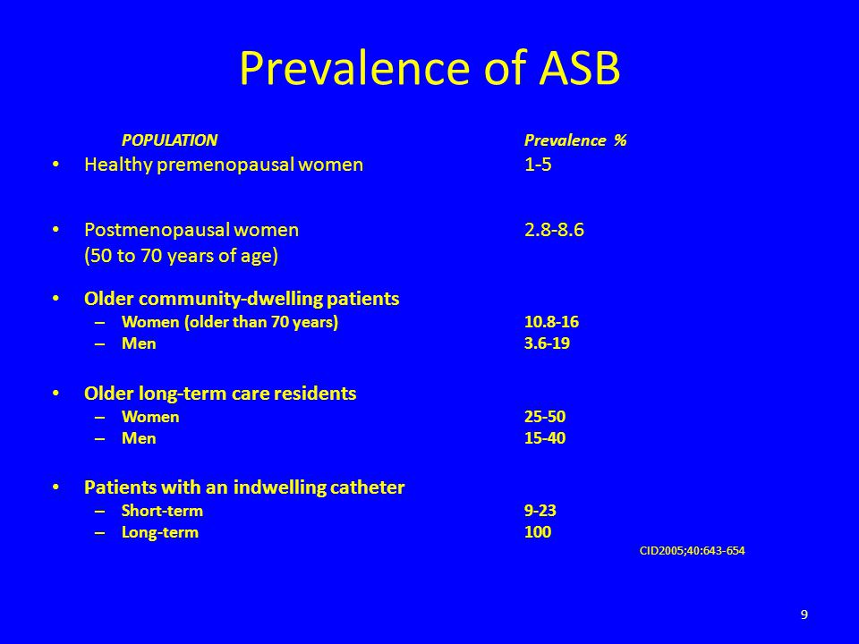Prevalence of ASB Healthy premenopausal women 1-5