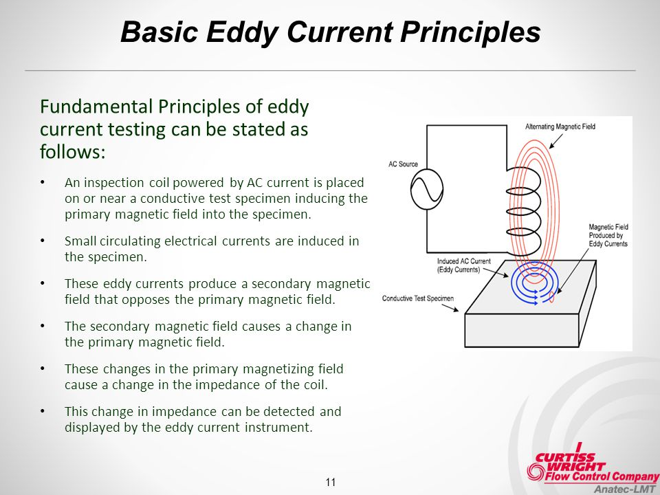 Basic Principles of the Eddy Current Inspection Technique - ppt ...