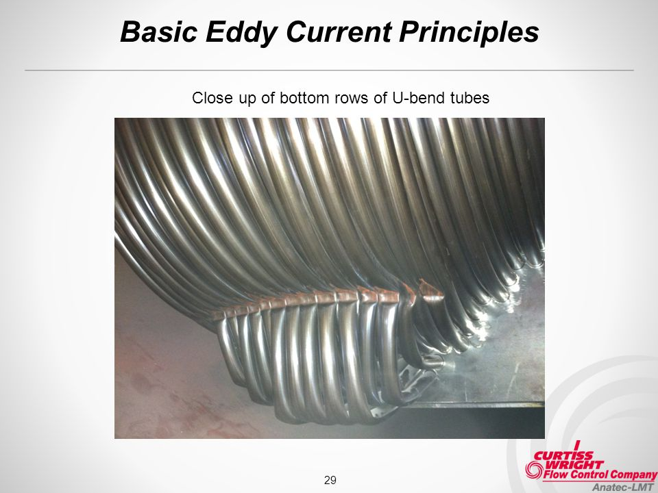 Basic Eddy Current Principles