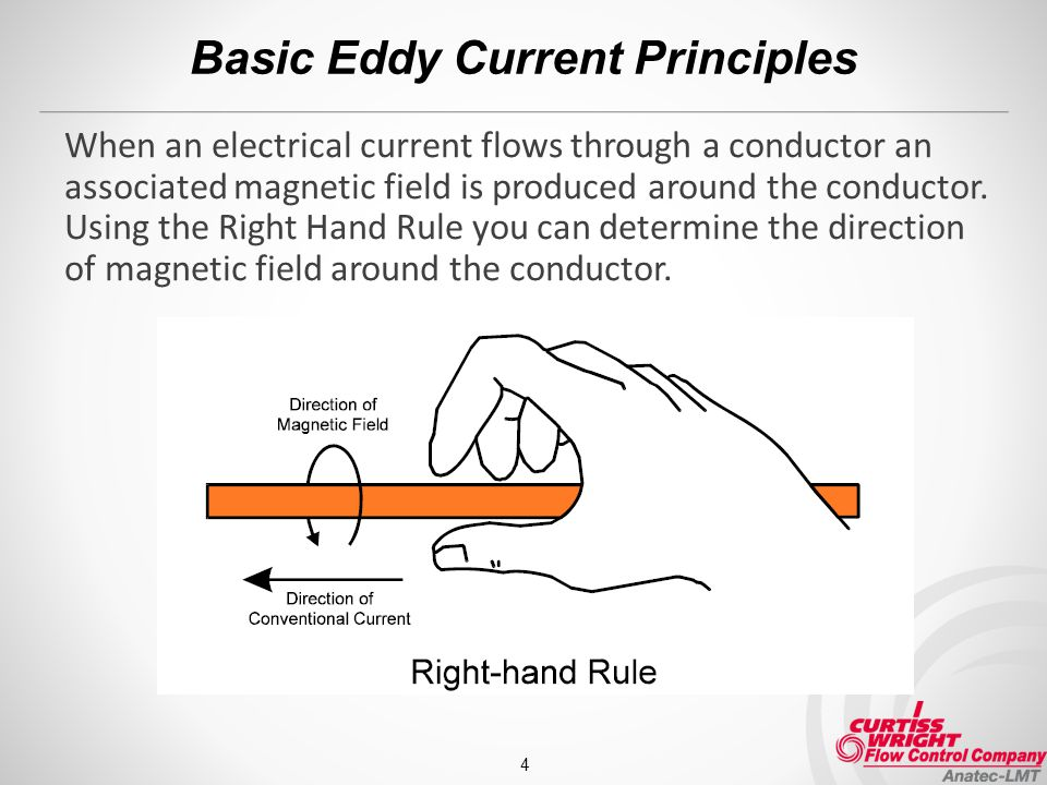 Basic Eddy Current Principles