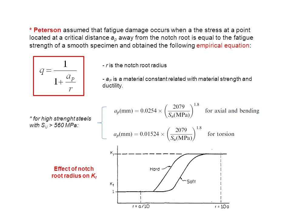 Effect of notch root radius on Kf