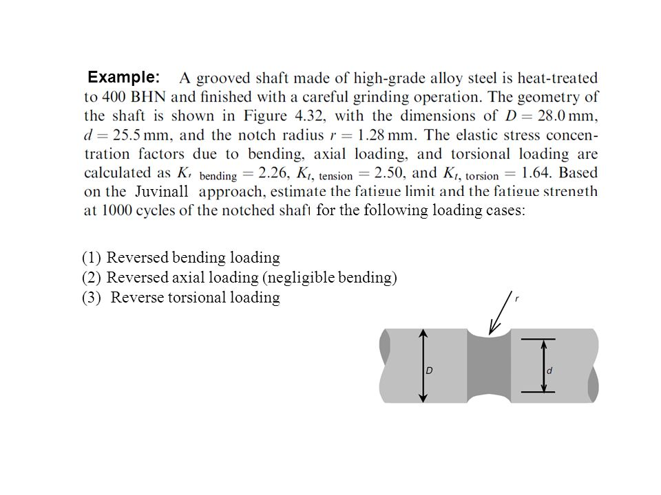Example: Juvinall. for the following loading cases: Reversed bending loading. Reversed axial loading (negligible bending)