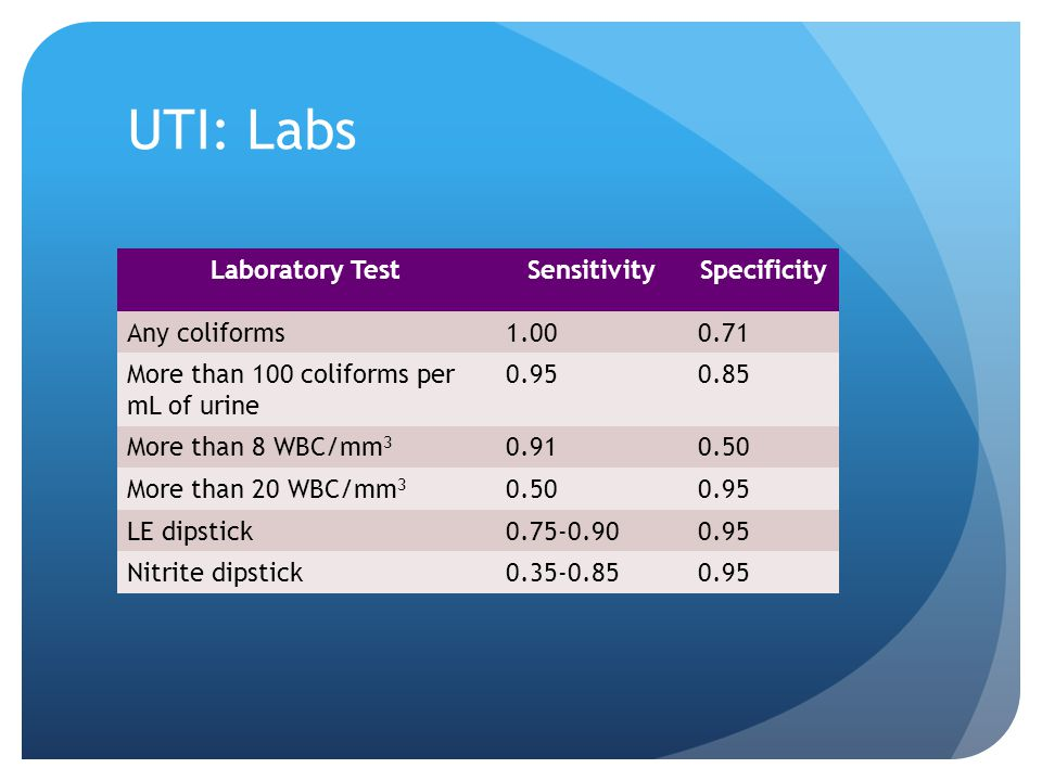 UTI: Labs Laboratory Test Sensitivity Specificity Any coliforms 1.00