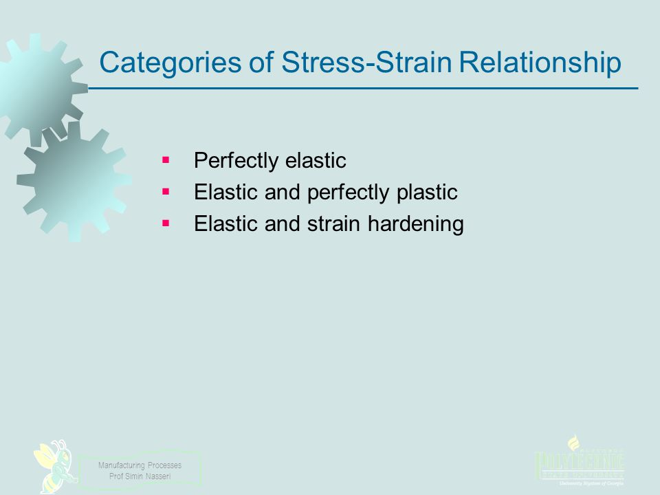 Categories of Stress-Strain Relationship