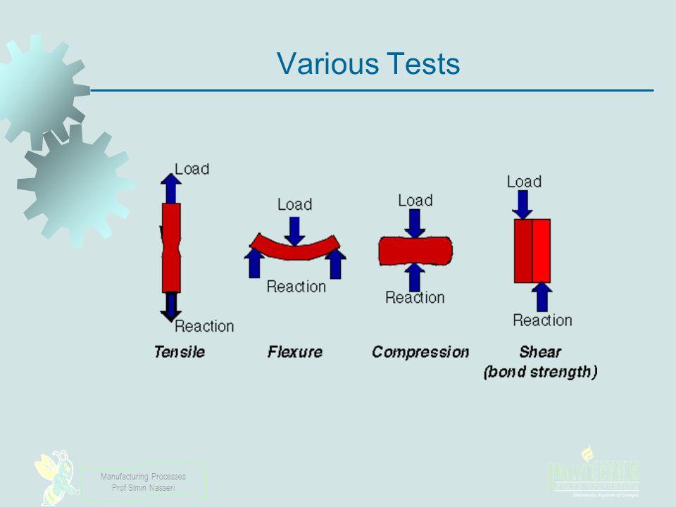 Various Tests