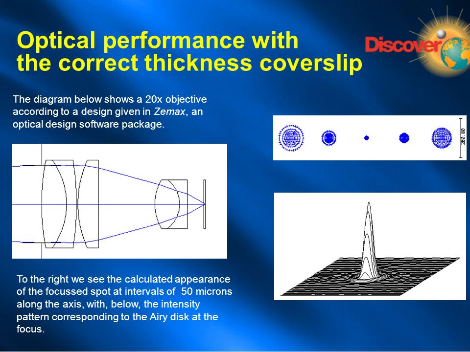 Optical performance with the correct thickness coverslip
