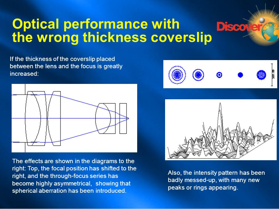 Optical performance with the wrong thickness coverslip