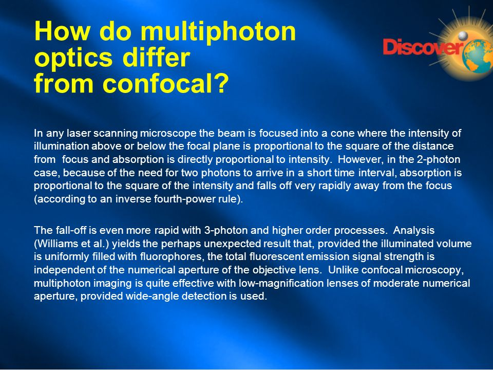 How do multiphoton optics differ from confocal