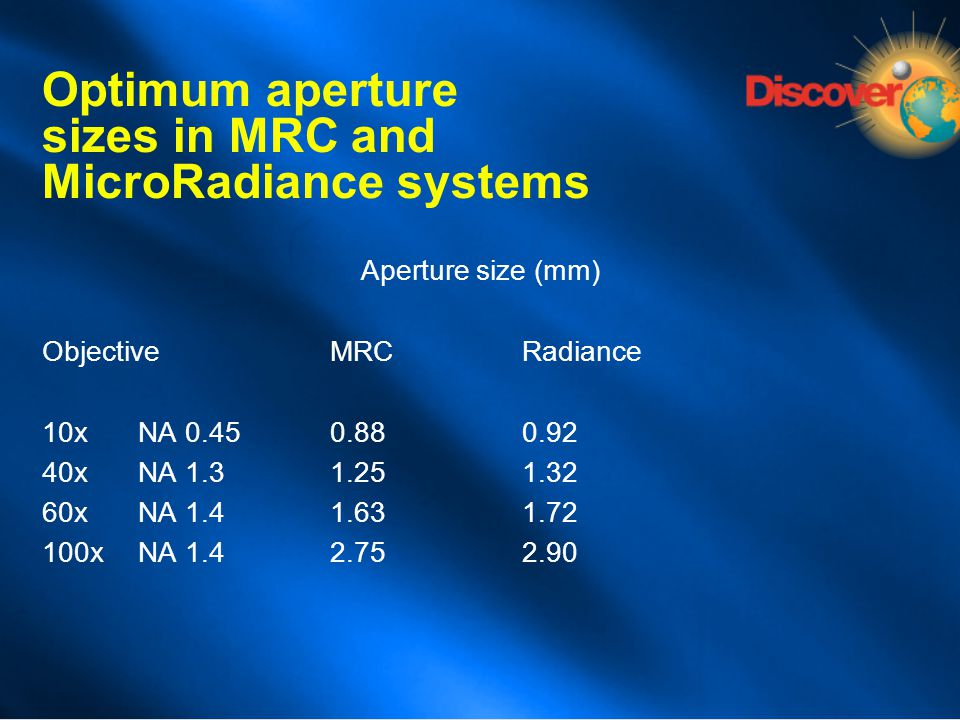 Optimum aperture sizes in MRC and MicroRadiance systems