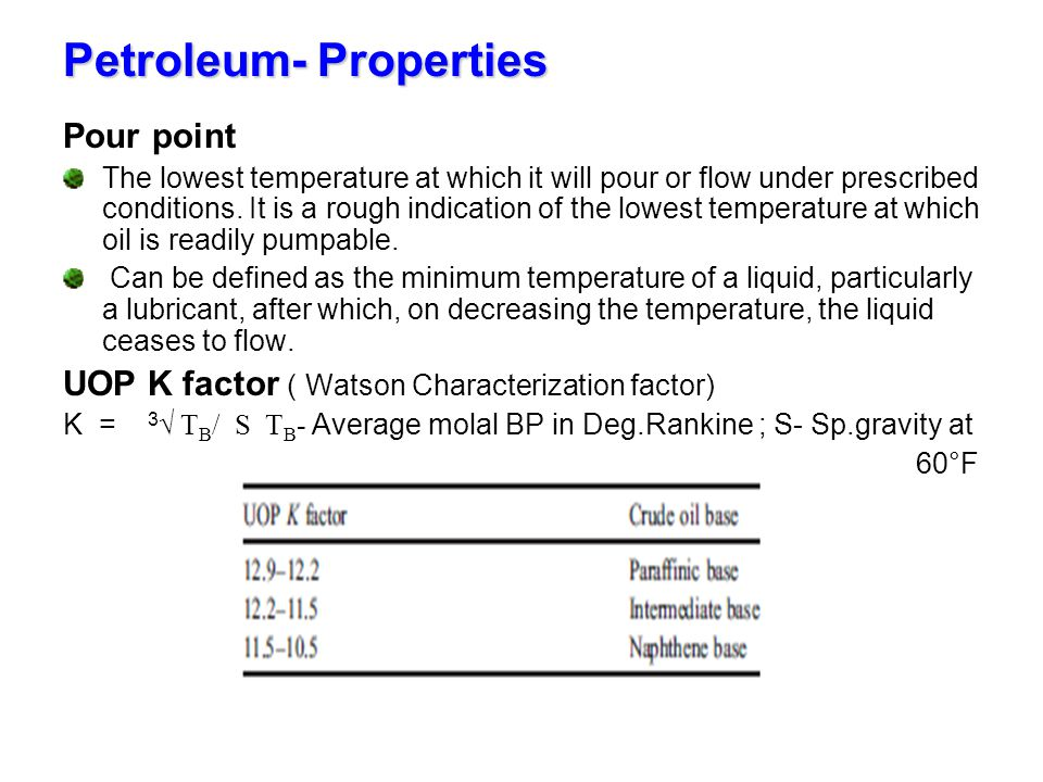Petroleum- Properties